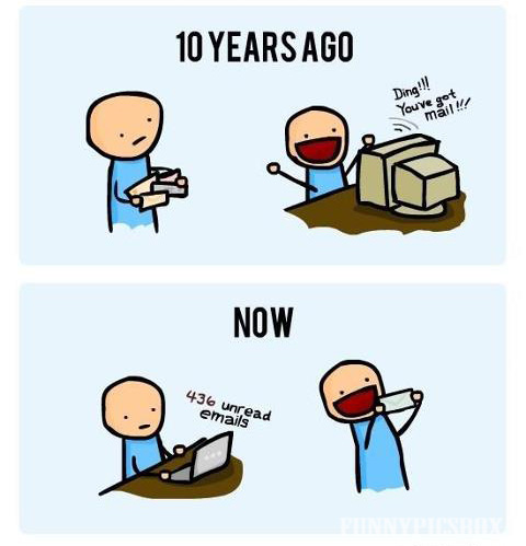 Mail Then Vs. Now